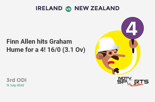 ENG vs NZ: Match 41: Jason Roy hits Jimmy Neesham for a 4! England 123/0 (18.3 Ov). CRR: 6.64