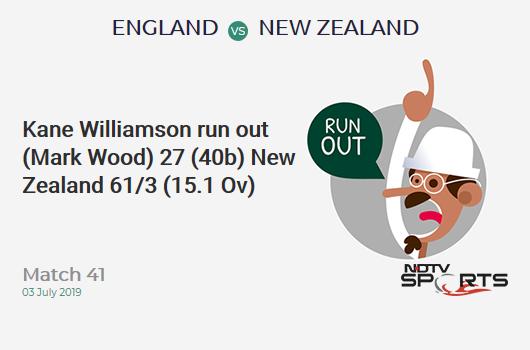 ENG vs NZ: Match 41: WICKET! Kane Williamson run out (Mark Wood) 27 (40b, 3x4, 0x6). न्यूजीलैंड 61/3 (15.1 Ov). Target: 306; RRR: 7.03