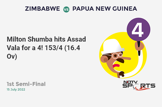 AFG vs WI: Match 42: FIFTY! Evin Lewis completes 50 (62b, 5x4, 2x6). वेस्ट इंडीज 86/1 (19.5 Ovs). CRR: 4.33