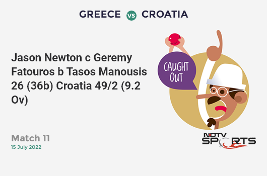 AFG vs WI: Match 42: Carlos Brathwaite hits Sayed Shirzad for a 4! West Indies 307/6 (49.5 Ov). CRR: 6.16