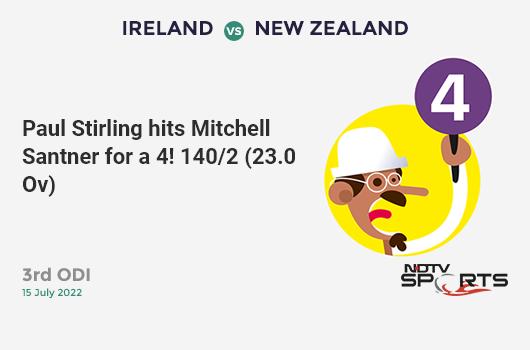 AFG vs WI: Match 42: Asghar Afghan hits Jason Holder for a 4! Afghanistan 234/6 (42.1 Ov). Target: 312; RRR: 9.96