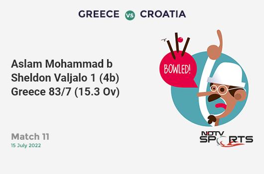 AFG vs WI: Match 42: Mujeeb Ur Rahman hits Oshane Thomas for a 4! Afghanistan 273/9 (47.4 Ov). Target: 312; RRR: 16.71