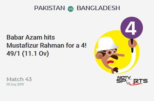 PAK vs BAN: Match 43: Babar Azam hits Mustafizur Rahman for a 4! Pakistan 49/1 (11.1 Ov). CRR: 4.38