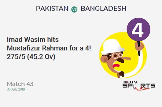 PAK vs BAN: Match 43: Imad Wasim hits Mustafizur Rahman for a 4! Pakistan 275/5 (45.2 Ov). CRR: 6.06