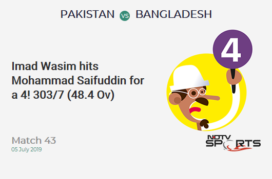 PAK vs BAN: Match 43: Imad Wasim hits Mohammad Saifuddin for a 4! Pakistan 303/7 (48.4 Ov). CRR: 6.22