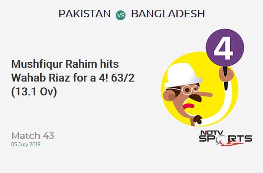 PAK vs BAN: Match 43: Mushfiqur Rahim hits Wahab Riaz for a 4! Bangladesh 63/2 (13.1 Ov). Target: 316; RRR: 6.87