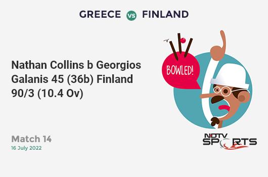 PAK vs BAN: Match 43: Liton Das hits Imad Wasim for a 4! Bangladesh 90/3 (20.3 Ov). Target: 316; RRR: 7.66