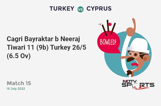 AUS vs SA: Match 45: David Warner hits Tabraiz Shamsi for a 4! Australia 208/4 (36.3 Ov). Target: 326; RRR: 8.74