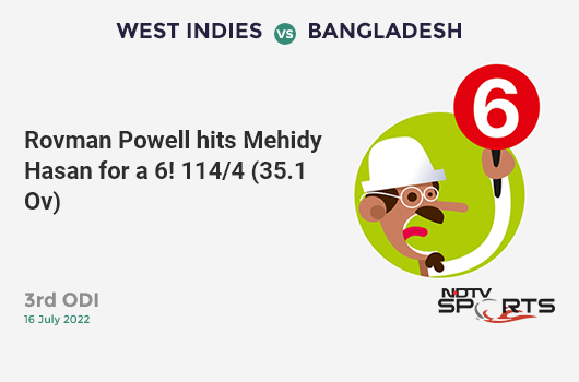 AUS vs SA: Match 45: It's a SIX! Alex Carey hits Imran Tahir. Australia 252/5 (42.4 Ov). Target: 326; RRR: 10.09