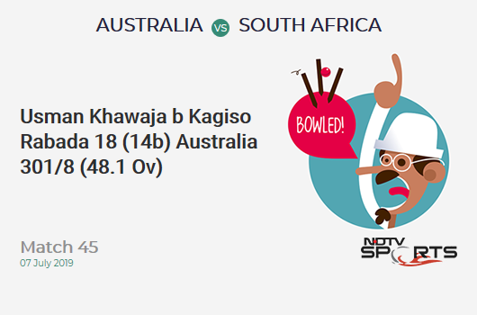 AUS vs SA: Match 45: WICKET! Usman Khawaja b Kagiso Rabada 18 (14b, 3x4, 0x6). ऑस्ट्रेलिया 301/8 (48.1 Ov). Target: 326; RRR: 13.64
