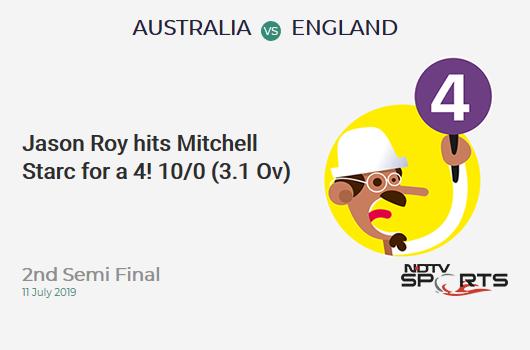AUS vs ENG: 2nd Semi Final: Jason Roy hits Mitchell Starc for a 4! England 10/0 (3.1 Ov). Target: 224; RRR: 4.57