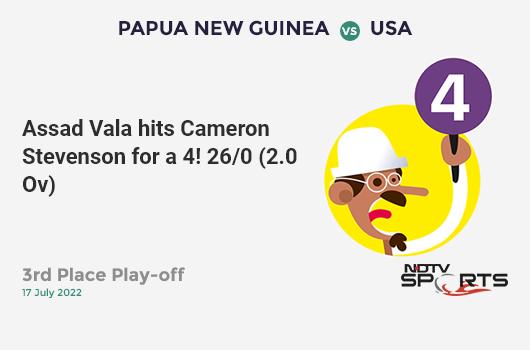 AUS vs ENG: 2nd Semi Final: Jason Roy hits Mitchell Starc for a 4! England 16/0 (4.0 Ov). Target: 224; RRR: 4.52