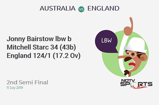AUS vs ENG: 2nd Semi Final: WICKET! Jonny Bairstow lbw b Mitchell Starc 34 (43b, 5x4, 0x6). इंग्लैंड 124/1 (17.2 Ov). Target: 224; RRR: 3.06