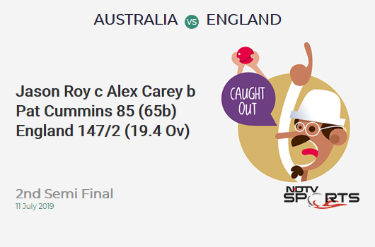 AUS vs ENG: 2nd Semi Final: WICKET! Jason Roy c Alex Carey b Pat Cummins 85 (65b, 9x4, 5x6). इंग्लैंड 147/2 (19.4 Ov). Target: 224; RRR: 2.54