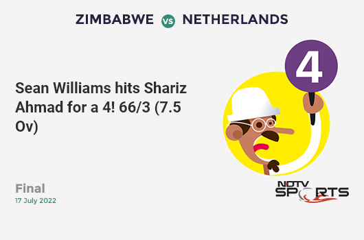 AUS vs ENG: 2nd Semi Final: Eoin Morgan hits Mitchell Starc for a 4! England 158/2 (22.5 Ov). Target: 224; RRR: 2.43