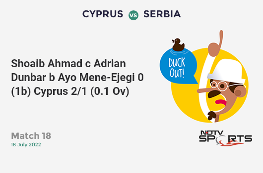 NZ vs ENG: Final: Henry Nicholls hits Mark Wood for a 4! New Zealand 82/1 (18.2 Ov). CRR: 4.47