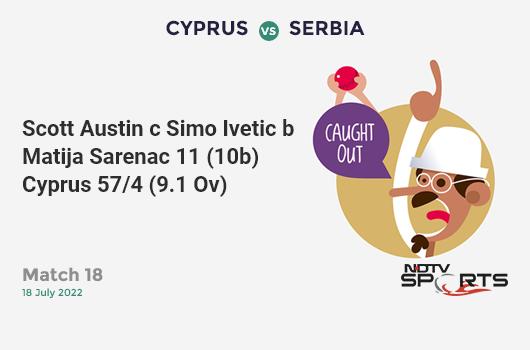 NZ vs ENG: Final: WICKET! Colin de Grandhomme c sub b Chris Woakes 16 (28b, 0x4, 0x6). न्यूजीलैंड 219/6 (46.5 Ov). CRR: 4.67