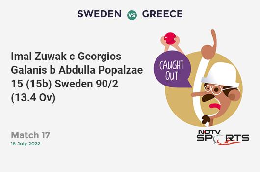 NZ vs ENG: Final: WICKET! Matt Henry b Jofra Archer 4 (2b, 1x4, 0x6). न्यूजीलैंड 240/8 (49.3 Ov). CRR: 4.84