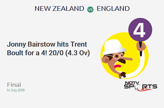 NZ vs ENG: Final: Jonny Bairstow hits Trent Boult for a 4! England 20/0 (4.3 Ov). Target: 242; RRR: 4.88
