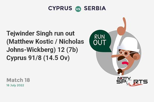 NZ vs ENG: Final: Jonny Bairstow hits Trent Boult for a 4! England 33/1 (6.3 Ov). Target: 242; RRR: 4.80