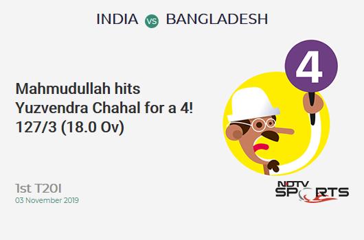 IND vs BAN: 1st T20I: Mahmudullah hits Yuzvendra Chahal for a 4! Bangladesh 127/3 (18.0 Ov). Target: 149; RRR: 11.00