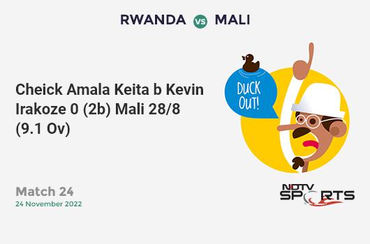 IND vs BAN: 2nd T20I: Aminul Islam hits Khaleel Ahmed for a 4! Bangladesh 150/6 (19.4 Ov). CRR: 7.62