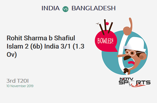 IND vs BAN: 3rd T20I: WICKET! Rohit Sharma b Shafiul Islam 2 (6b, 0x4, 0x6). भारत 3/1 (1.3 Ov). CRR: 2