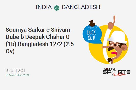 IND vs BAN: 3 ° t20i adatta: WICKET! Soumya Sarkar c Shivam Dube b Deepak Chàhàr 0 (1b, 0x4, 0 x 6). बांग्लादेश 12/2 (Ov 2.5). Obiettivo: 175; RRR: 9.50