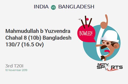 IND vs BAN: 3rd T20I: WICKET! Mahmudullah b Yuzvendra Chahal 8 (10b, 0x4, 0x6). बांग्लादेश 130/7 (16.5 Ov). Target: 175; RRR: 14.21