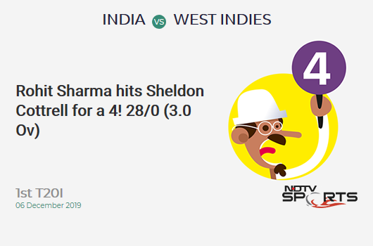 IND vs WI: 1 ° t20i adatta: Rohit Sharma colpisce Sheldon Cottrell per un 4! India 28/0 (3.0 Ov). Target: 208; RRR: 10.59