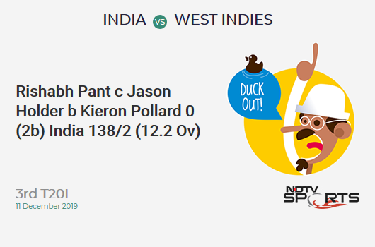 IND vs WI: 3rd T20I: WICKET! Rishabh Pant c Jason Holder b Kieron Pollard 0 (2b, 0x4, 0x6). India 138/2 (12.2 Ov). CRR: 11.18