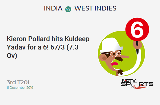 IND vs WI: 3rd T20I: It's a SIX! Kieron Pollard hits Kuldeep Yadav. West Indies 67/3 (7.3 Ov). Target: 241; RRR: 13.92