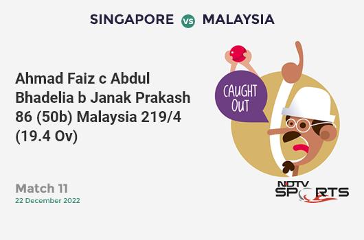 IND vs WI: 3rd T20I: Kieron Pollard hits Bhuvneshwar Kumar for a 4! West Indies 135/5 (14.2 Ov). Target: 241; RRR: 18.71