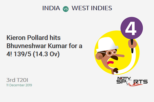 IND vs WI: 3rd T20I: Kieron Pollard hits Bhuvneshwar Kumar for a 4! West Indies 139/5 (14.3 Ov). Target: 241; RRR: 18.55