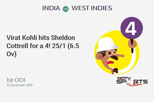 IND vs WI: 1st ODI: Virat Kohli hits Sheldon Cottrell for a 4! India 25/1 (6.5 Ov). CRR: 3.65