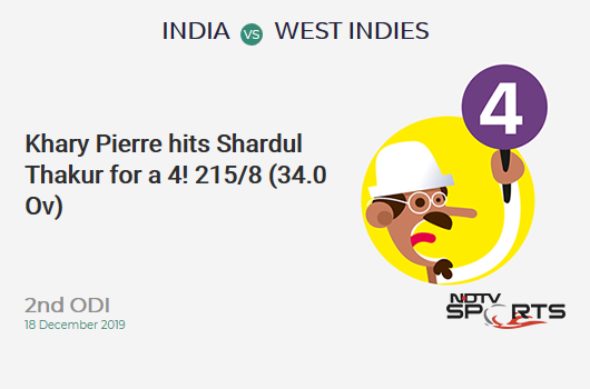 IND vs WI: 2nd ODI: Khary Pierre hits Shardul Thakur for a 4! West Indies 215/8 (34.0 Ov). Target: 388; RRR: 10.81