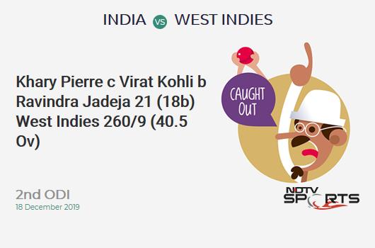 IND vs WI: 2nd ODI: WICKET! Khary Pierre c Virat Kohli b Ravindra Jadeja 21 (18b, 3x4, 0x6). West Indies 260/9 (40.5 Ov). Target: 388; RRR: 13.96