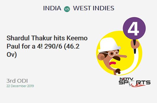 IND vs WI: 3rd ODI: Shardul Thakur hits Keemo Paul for a 4! India 290/6 (46.2 Ov). Target: 316; RRR: 7.09