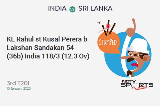 IND vs SL: 3rd T20I: WICKET! KL Rahul st Kusal Perera b Lakshan Sandakan 54 (36b, 5x4, 1x6). India 118/3 (12.3 Ov). CRR: 9.44