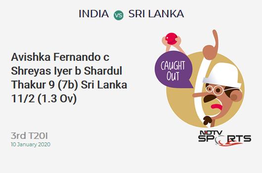 IND vs SL: 3rd T20I: WICKET! Avishka Fernando c Shreyas Iyer b Shardul Thakur 9 (7b, 0x4, 1x6). Sri Lanka 11/2 (1.3 Ov). Target: 202; RRR: 10.32