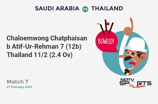 IND vs AUS: 1st ODI: Rishabh Pant hits Adam Zampa for a 4! India 160/4 (31.3 Ov). CRR: 5.07