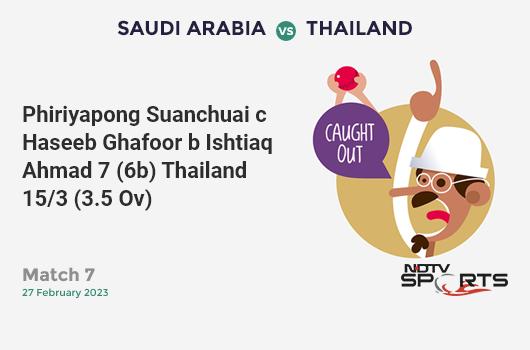 IND vs AUS: 1 ° ODI: È un SEI! Ravindra Jadeja colpisce Ashton Agar. India 177/5 (35.5 Ov). CRR: 4.93