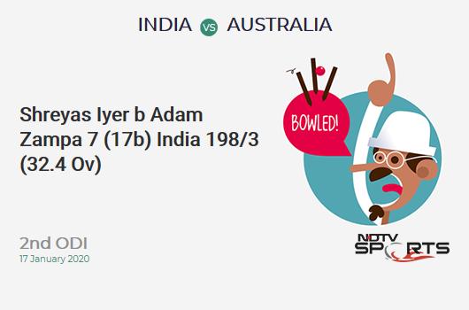 IND vs AUS: 2 ° ODI: WICKET! Shreyas Iyer b Adam Zampa 7 (17b, 1x4, 0x6). India 198/3 (32.4 Ov). CRR: 6.06