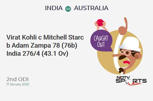 IND vs AUS: 2nd ODI: WICKET! Virat Kohli c Mitchell Starc b Adam Zampa 78 (76b, 6x4, 0x6). India 276/4 (43.1 Ov). CRR: 6.39