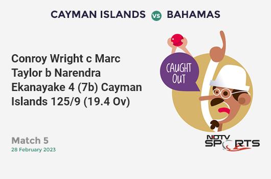 IND vs AUS: 2nd ODI: David Warner hits Mohammed Shami for a 4! Australia 7/0 (1.2 Ov). Target: 341; RRR: 6.86
