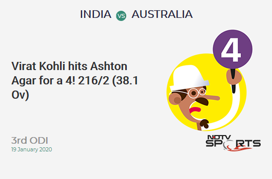 IND vs AUS: 3rd ODI: Virat Kohli hits Ashton Agar for a 4! India 216/2 (38.1 Ov). Target: 287; RRR: 6