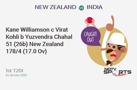 NZ vs IND: 1st T20I: WICKET! Kane Williamson c Virat Kohli b Yuzvendra Chahal 51 (26b, 4x4, 4x6). New Zealand 178/4 (17.0 Ov). CRR: 10.47