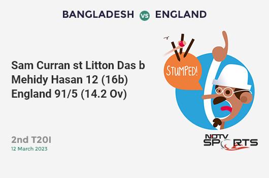 NZ vs IND: 5th T20I: WICKET! Martin Guptill lbw b Jasprit Bumrah 2 (6b, 0x4, 0x6). New Zealand 7/1 (1.3 Ov). Target: 164; RRR: 8.49