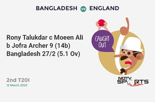 NZ vs IND: 5th T20I: WICKET! Tim Seifert c Sanju Samson b Navdeep Saini 50 (30b, 5x4, 3x6). New Zealand 116/4 (12.4 Ov). Target: 164; RRR: 6.55