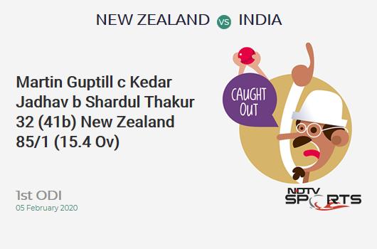 NZ vs IND: 1st ODI: WICKET! Martin Guptill c Kedar Jadhav b Shardul Thakur 32 (41b, 1x4, 0x6). न्यूज़ीलैंड 85/1 (15.4 Ov). Target: 348; RRR: 7.66